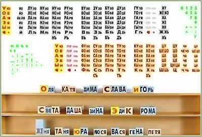 Методика обучения по Зайцеву: кубики и таблицы
